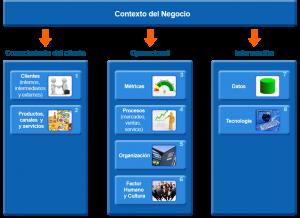 contexto_del_negocio