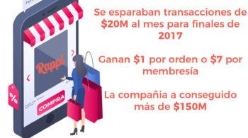 Startup Latino America