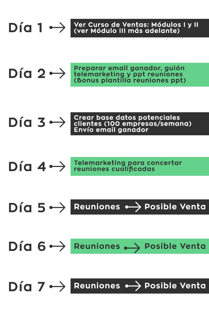 Temario Curso Online